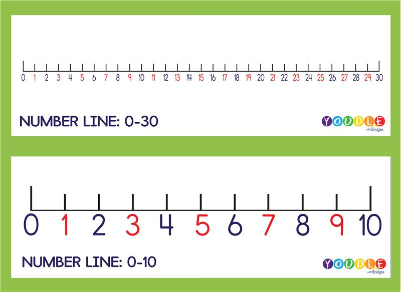It is a graphic of Dynamic Free Printable Number Line