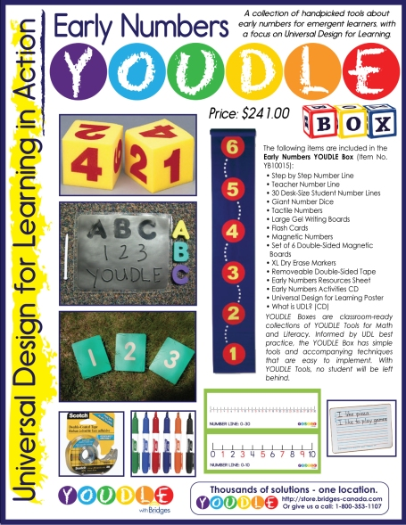 YOUDLE Early Numbers Kit